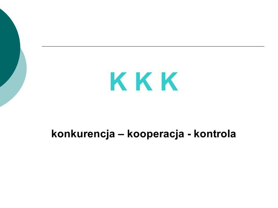 K K K konkurencja – kooperacja - kontrola