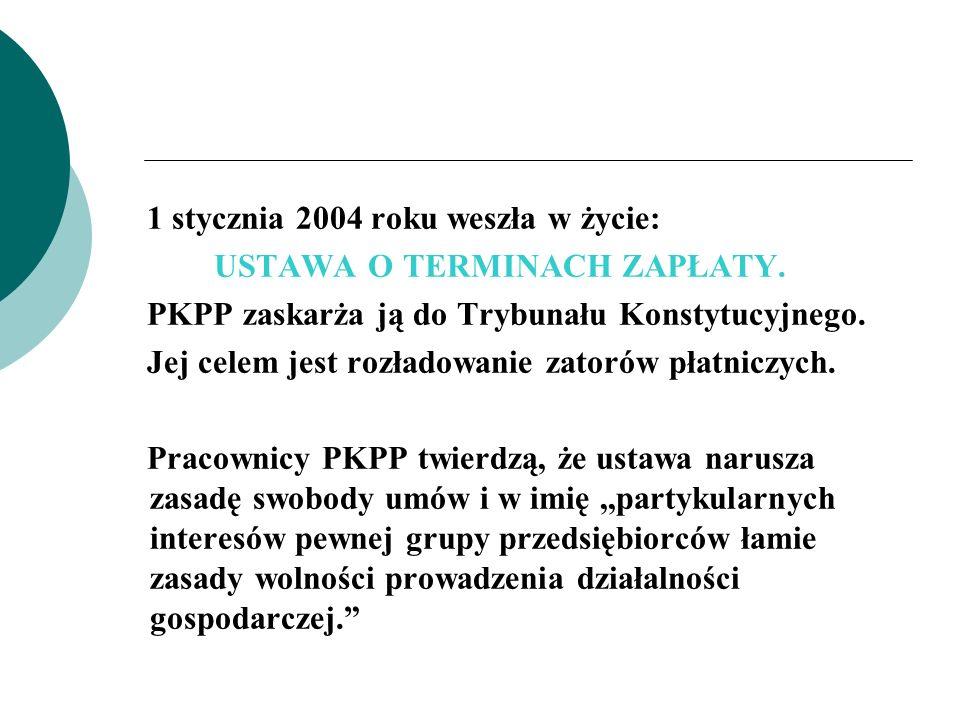 1 stycznia 2004 roku weszła w życie: USTAWA O TERMINACH ZAPŁATY. PKPP zaskarża ją do Trybunału Konstytucyjnego. Jej celem jest rozładowanie zatorów pł