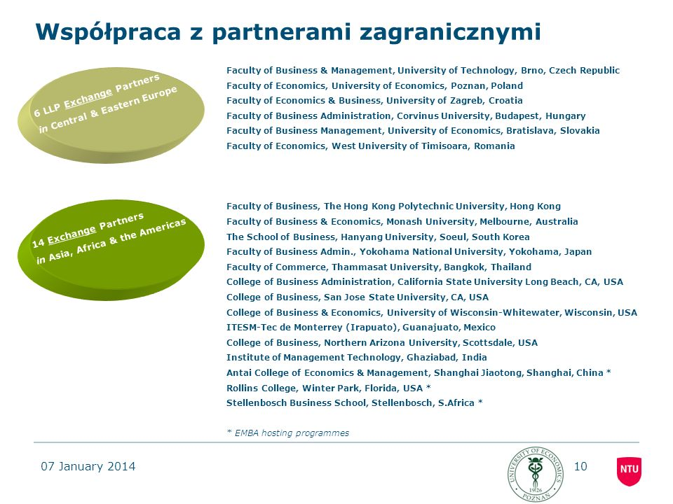07 January 201410 Współpraca z partnerami zagranicznymi 6 LLP Exchange Partners in Central & Eastern Europe 6 Validation (Assured Development) Partners in 4 countries 6 Access Partners in 4 countries 13 Multilateral Funded Project (MFP) Partners in 11 countries 3 Institutional Research Programme Partners in 3 countries Faculty of Business & Management, University of Technology, Brno, Czech Republic Faculty of Economics, University of Economics, Poznan, Poland Faculty of Economics & Business, University of Zagreb, Croatia Faculty of Business Administration, Corvinus University, Budapest, Hungary Faculty of Business Management, University of Economics, Bratislava, Slovakia Faculty of Economics, West University of Timisoara, Romania Faculty of Business, The Hong Kong Polytechnic University, Hong Kong Faculty of Business & Economics, Monash University, Melbourne, Australia The School of Business, Hanyang University, Soeul, South Korea Faculty of Business Admin., Yokohama National University, Yokohama, Japan Faculty of Commerce, Thammasat University, Bangkok, Thailand College of Business Administration, California State University Long Beach, CA, USA College of Business, San Jose State University, CA, USA College of Business & Economics, University of Wisconsin-Whitewater, Wisconsin, USA ITESM-Tec de Monterrey (Irapuato), Guanajuato, Mexico College of Business, Northern Arizona University, Scottsdale, USA Institute of Management Technology, Ghaziabad, India Antai College of Economics & Management, Shanghai Jiaotong, Shanghai, China * Rollins College, Winter Park, Florida, USA * Stellenbosch Business School, Stellenbosch, S.Africa * * EMBA hosting programmes 14 Exchange Partners in Asia, Africa & the Americas