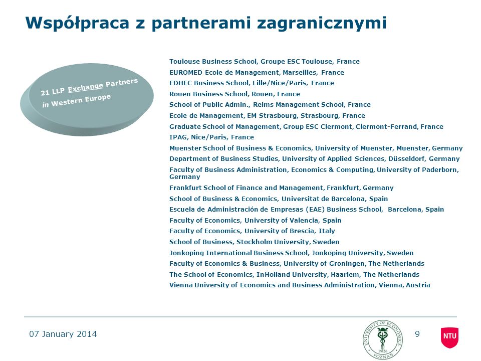 07 January 20149 Współpraca z partnerami zagranicznymi 21 LLP Exchange Partners in Western Europe 6 LLP Exchange Partners in Central & Eastern Europe 6 Validation (Assured Development) Partners in 4 countries 4 countries 3 Institutional Research Programme Partners in 3 countries Toulouse Business School, Groupe ESC Toulouse, France EUROMED Ecole de Management, Marseilles, France EDHEC Business School, Lille/Nice/Paris, France Rouen Business School, Rouen, France School of Public Admin., Reims Management School, France Ecole de Management, EM Strasbourg, Strasbourg, France Graduate School of Management, Group ESC Clermont, Clermont-Ferrand, France IPAG, Nice/Paris, France Muenster School of Business & Economics, University of Muenster, Muenster, Germany Department of Business Studies, University of Applied Sciences, Düsseldorf, Germany Faculty of Business Administration, Economics & Computing, University of Paderborn, Germany Frankfurt School of Finance and Management, Frankfurt, Germany School of Business & Economics, Universitat de Barcelona, Spain Escuela de Administración de Empresas (EAE) Business School, Barcelona, Spain Faculty of Economics, University of Valencia, Spain Faculty of Economics, University of Brescia, Italy School of Business, Stockholm University, Sweden Jonkoping International Business School, Jonkoping University, Sweden Faculty of Economics & Business, University of Groningen, The Netherlands The School of Economics, InHolland University, Haarlem, The Netherlands Vienna University of Economics and Business Administration, Vienna, Austria