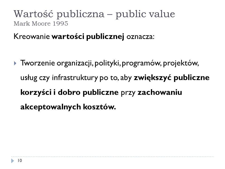 Wartość publiczna – public value Mark Moore 1995 10 Kreowanie wartości publicznej oznacza: Tworzenie organizacji, polityki, programów, projektów, usłu