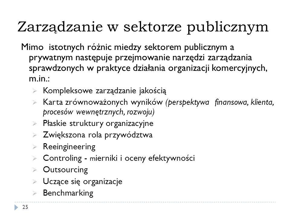 Zarządzanie w sektorze publicznym Mimo istotnych różnic miedzy sektorem publicznym a prywatnym następuje przejmowanie narzędzi zarządzania sprawdzonyc