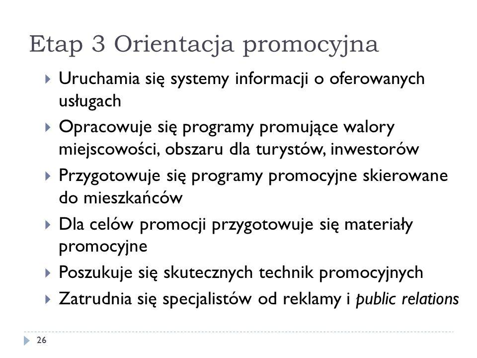 Etap 3 Orientacja promocyjna 26 Uruchamia się systemy informacji o oferowanych usługach Opracowuje się programy promujące walory miejscowości, obszaru