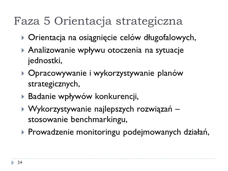 Faza 5 Orientacja strategiczna 34 Orientacja na osiągnięcie celów długofalowych, Analizowanie wpływu otoczenia na sytuacje jednostki, Opracowywanie i