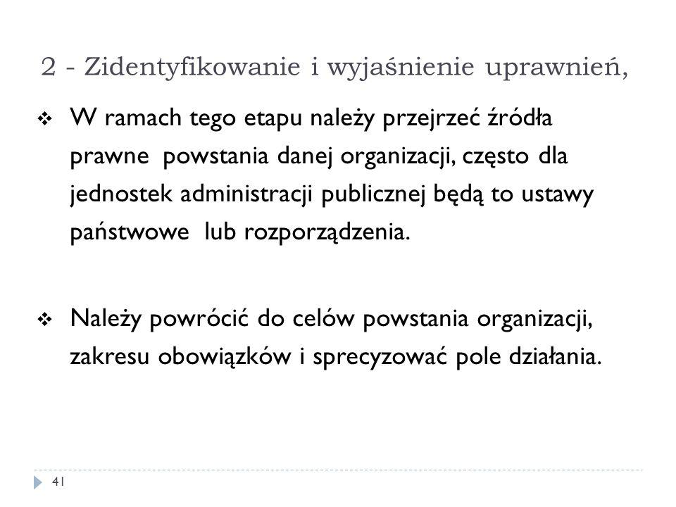 2 - Zidentyfikowanie i wyjaśnienie uprawnień, W ramach tego etapu należy przejrzeć źródła prawne powstania danej organizacji, często dla jednostek adm