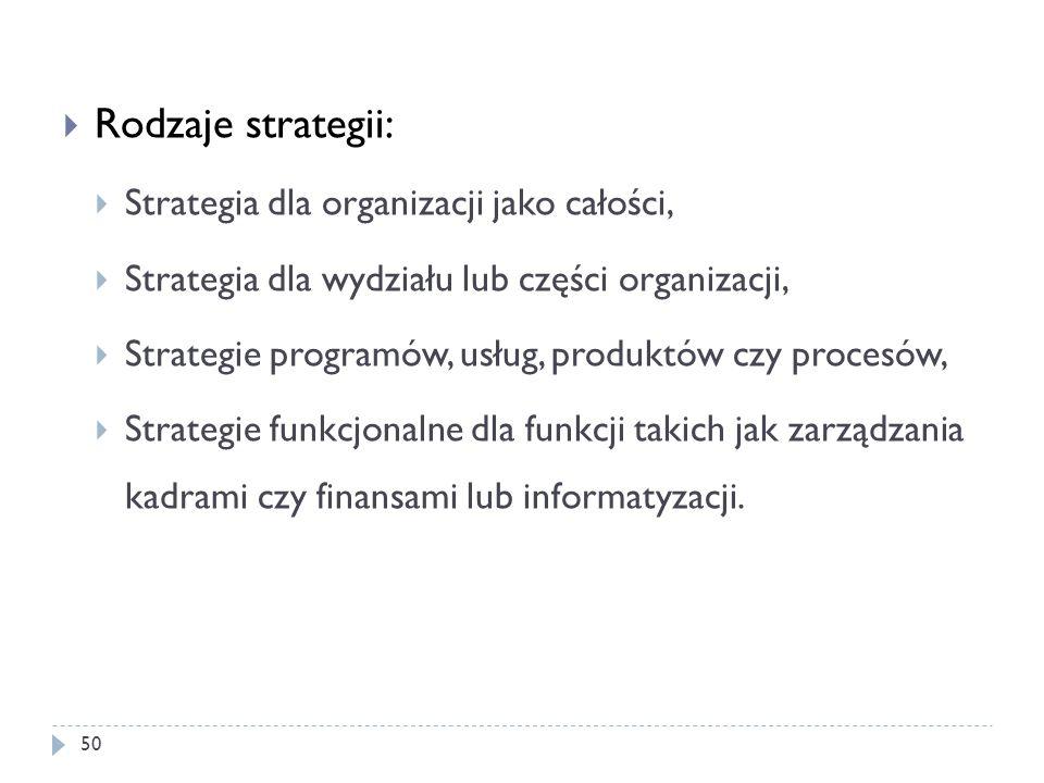 Rodzaje strategii: Strategia dla organizacji jako całości, Strategia dla wydziału lub części organizacji, Strategie programów, usług, produktów czy pr