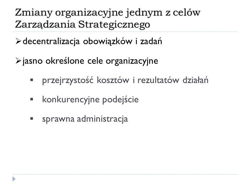 Zmiany organizacyjne jednym z celów Zarządzania Strategicznego decentralizacja obowiązków i zadań jasno określone cele organizacyjne przejrzystość kos