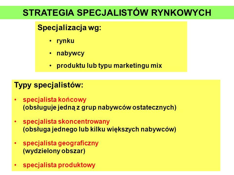 Specjalizacja wg: rynku nabywcy produktu lub typu marketingu mix STRATEGIA SPECJALISTÓW RYNKOWYCH Typy specjalistów: specjalista końcowy (obsługuje je