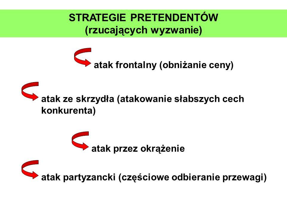STRATEGIE PRETENDENTÓW (rzucających wyzwanie) atak frontalny (obniżanie ceny)atak ze skrzydła (atakowanie słabszych cech konkurenta) atak przez okrąże