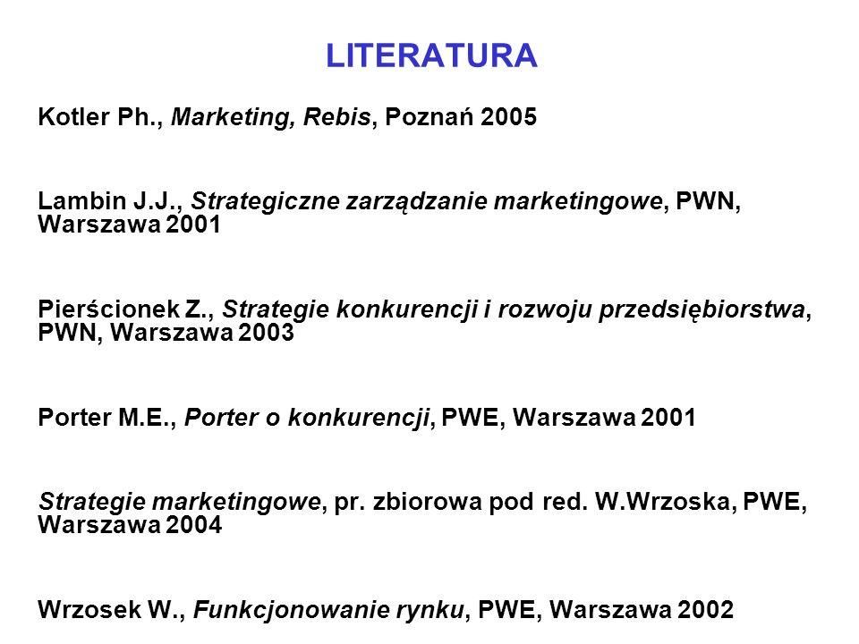 LITERATURA Kotler Ph., Marketing, Rebis, Poznań 2005 Lambin J.J., Strategiczne zarządzanie marketingowe, PWN, Warszawa 2001 Pierścionek Z., Strategie