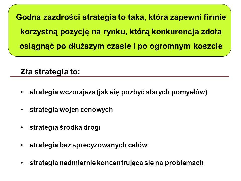 Zła strategia to: strategia wczorajsza (jak się pozbyć starych pomysłów) strategia wojen cenowych strategia środka drogi strategia bez sprecyzowanych