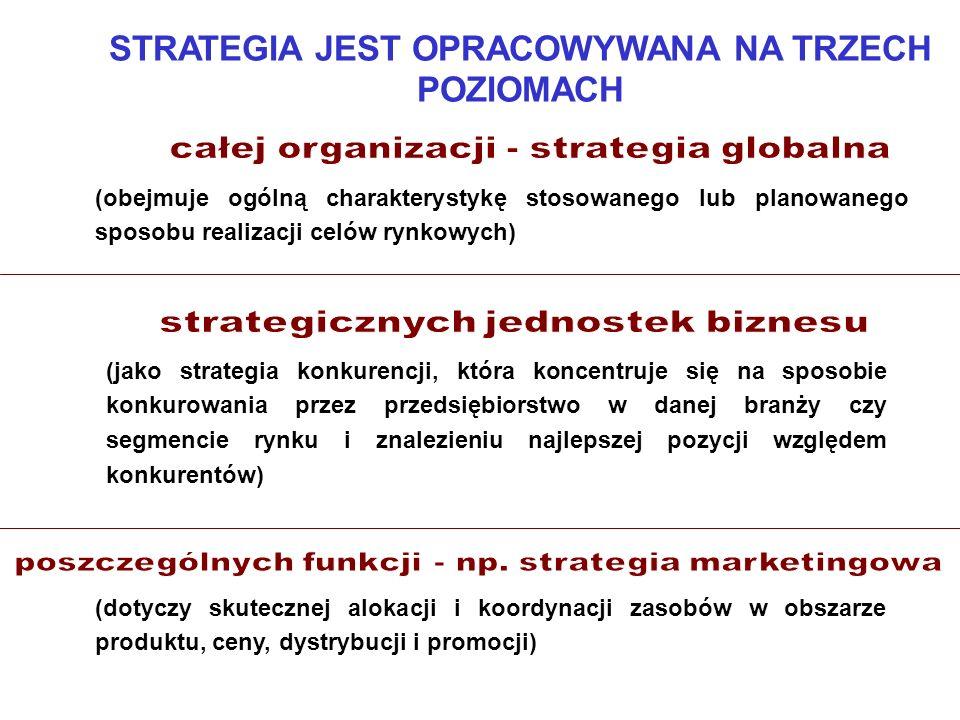 STRATEGIA JEST OPRACOWYWANA NA TRZECH POZIOMACH (obejmuje ogólną charakterystykę stosowanego lub planowanego sposobu realizacji celów rynkowych) (jako