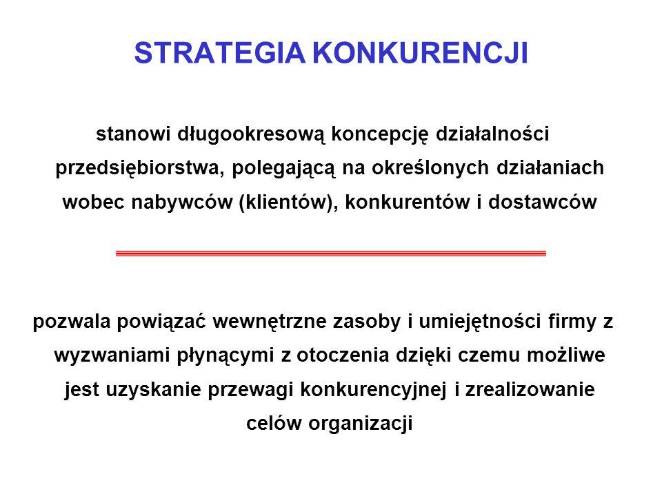 STRATEGIA KONKURENCJI stanowi długookresową koncepcję działalności przedsiębiorstwa, polegającą na określonych działaniach wobec nabywców (klientów),