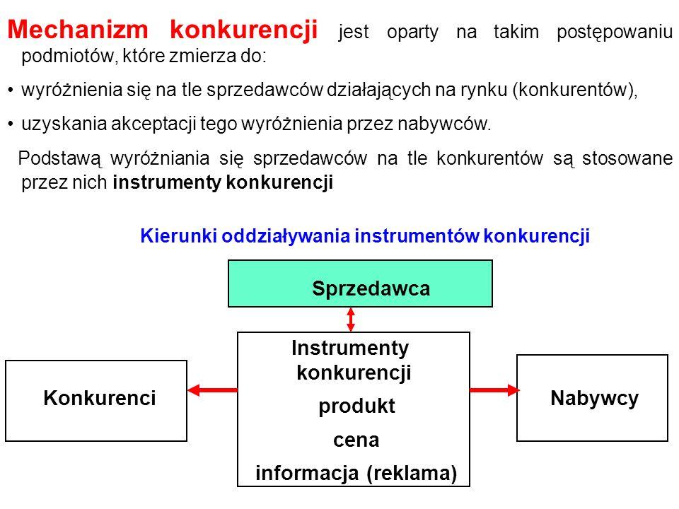 Mechanizm konkurencji jest oparty na takim postępowaniu podmiotów, które zmierza do: wyróżnienia się na tle sprzedawców działających na rynku (konkure