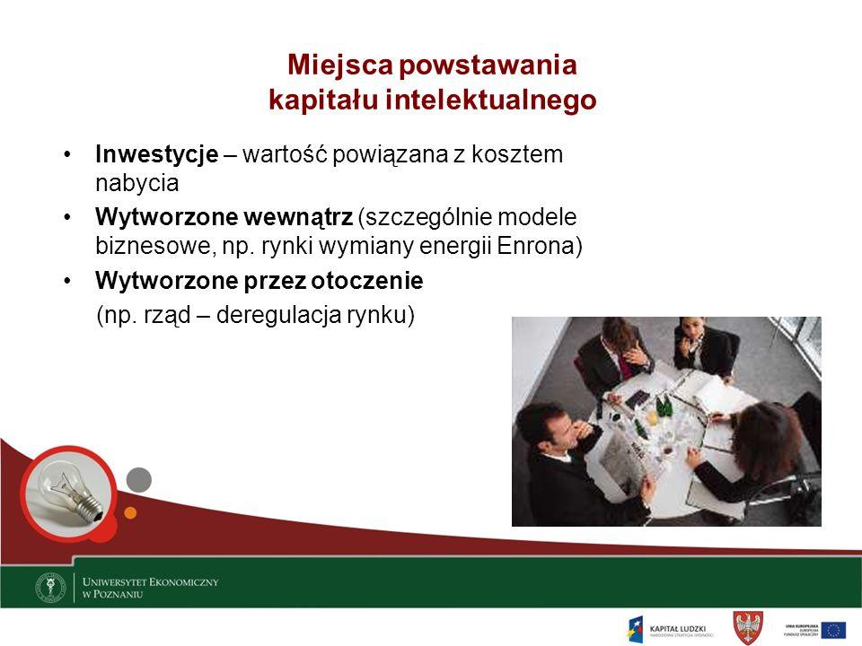 Miejsca powstawania kapitału intelektualnego Inwestycje – wartość powiązana z kosztem nabycia Wytworzone wewnątrz (szczególnie modele biznesowe, np. r