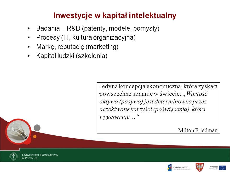 Inwestycje w kapitał intelektualny Badania – R&D (patenty, modele, pomysły) Procesy (IT, kultura organizacyjna) Markę, reputację (marketing) Kapitał l