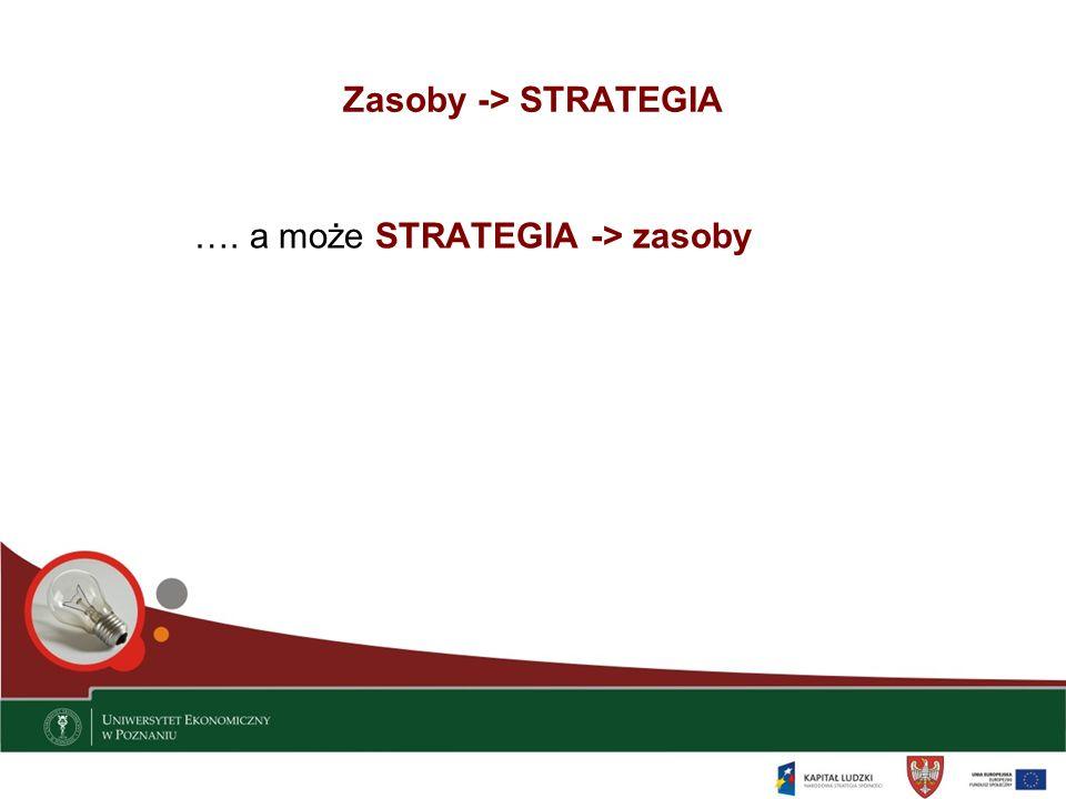 Zasoby -> STRATEGIA …. a może STRATEGIA -> zasoby