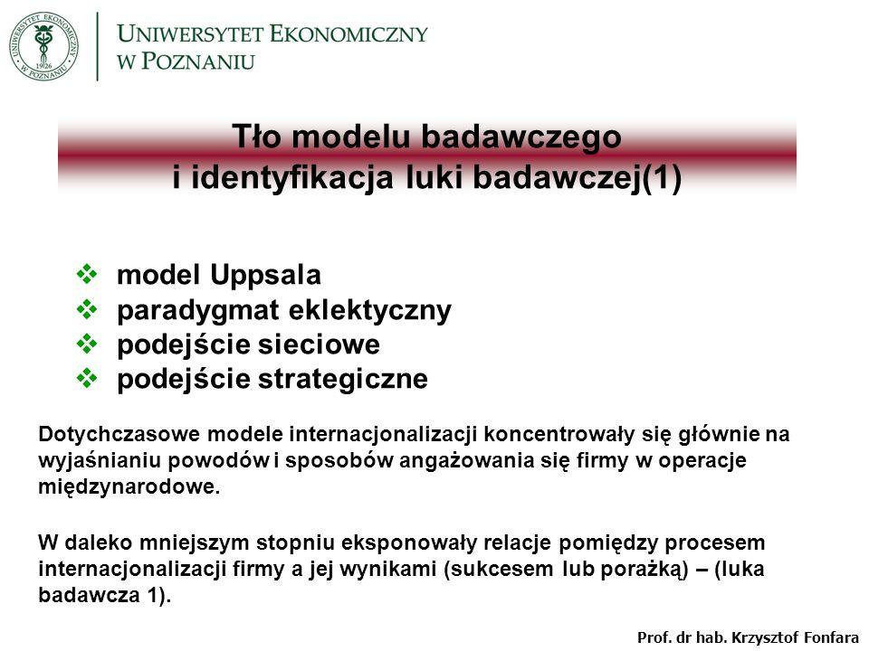 Tło modelu badawczego i identyfikacja luki badawczej(1) model Uppsala paradygmat eklektyczny podejście sieciowe podejście strategiczne Dotychczasowe modele internacjonalizacji koncentrowały się głównie na wyjaśnianiu powodów i sposobów angażowania się firmy w operacje międzynarodowe.