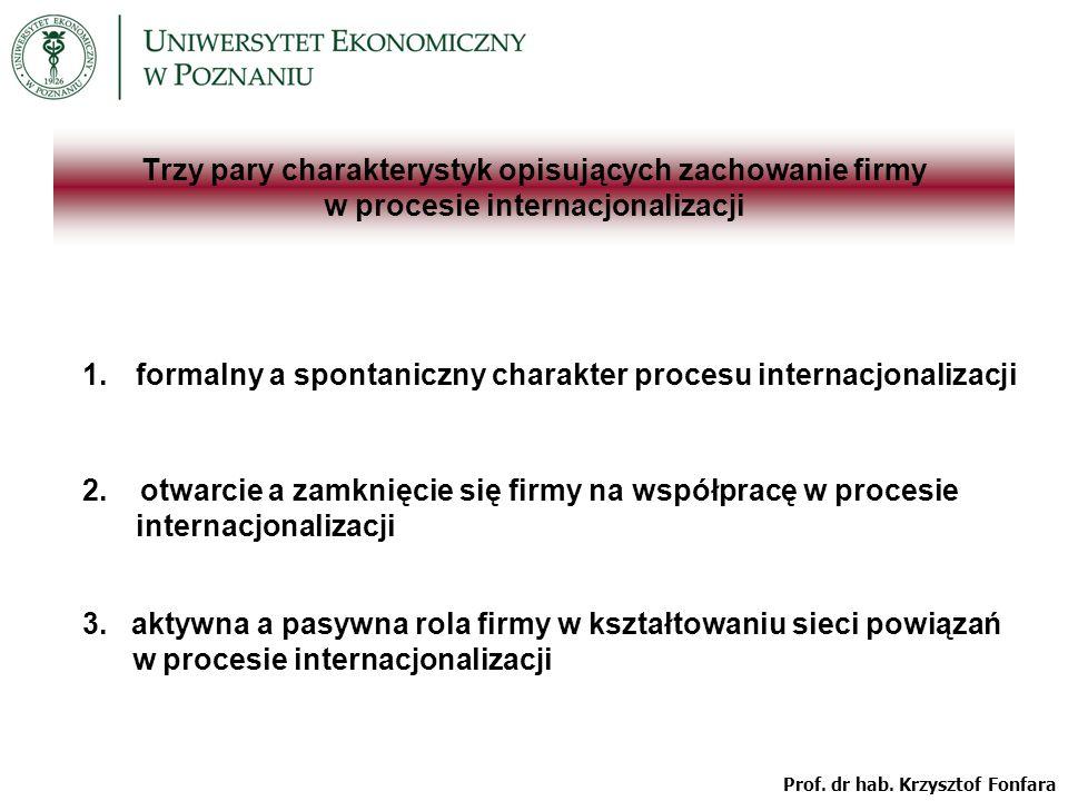 Trzy pary charakterystyk opisujących zachowanie firmy w procesie internacjonalizacji 1.formalny a spontaniczny charakter procesu internacjonalizacji 2.