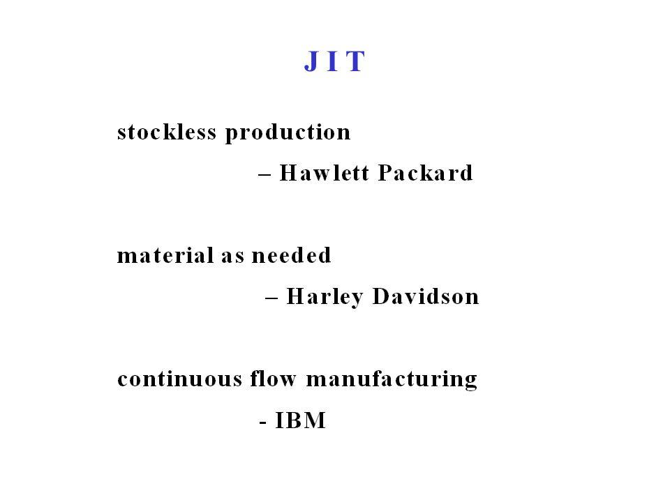 J I T