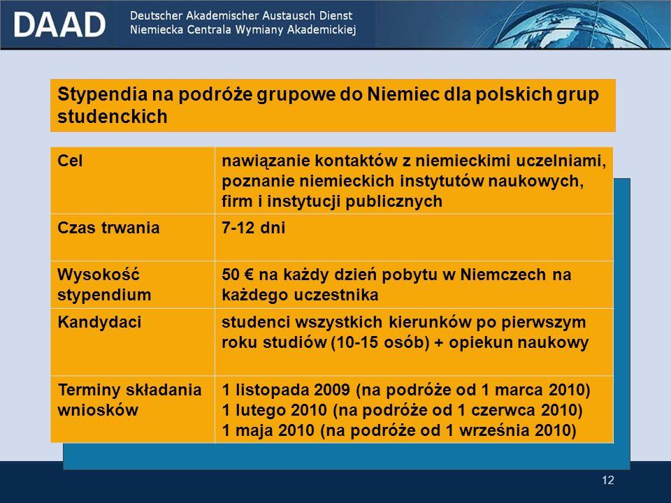Stypendia na wakacyjny kurs języka niemieckiego dla zaawansowanych studentów przynależących do niemieckiej mniejszości narodowej w Polsce Celuczestnictwo w letnich kursach językowych Czas trwania3-4 tygodnie Wysokość stypendium 850 + 325 ryczałt na podróż Kandydacistudenci po pierwszym roku studiów, którzy przynależą do niemieckiej mniejszości narodowej Limit wieku kandydatów nie ma Termin składania wniosków 15 grudnia 2009 11