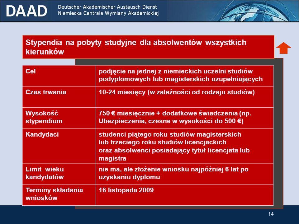 13 3.2 Stypendia dla absolwentów Stypendia na pobyty studyjne dla absolwentów wszystkich kierunków