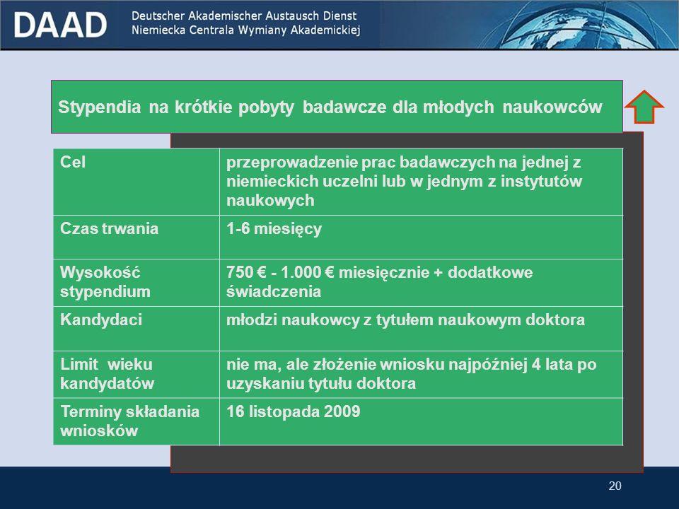19 3.4 Stypendia dla naukowców (postdoc) Stypendia na krótkie pobyty badawcze dla młodych naukowców Powtórne stypendium dla byłych stypendystów DAAD Stypendia na pobyty badawcze dla naukowców i nauczycieli akademickich Nowoczesne zastosowania biotechnologii Stypendia DAAD i Roche Diagnostics dla młodych naukowców Wspólny program DAAD i Ministerstwa Nauki i Szkolnictwa Wyższego Stypendia DLR i DAAD dla kandydatów z dziedzin astronautyka kosmos transport energia