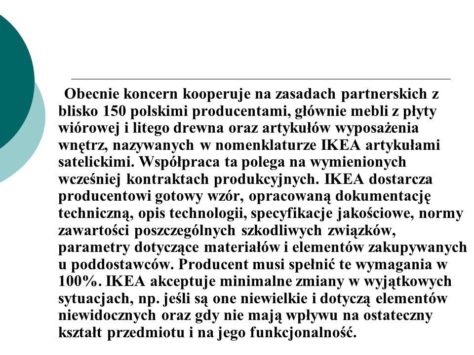 Obecnie koncern kooperuje na zasadach partnerskich z blisko 150 polskimi producentami, głównie mebli z płyty wiórowej i litego drewna oraz artykułów w