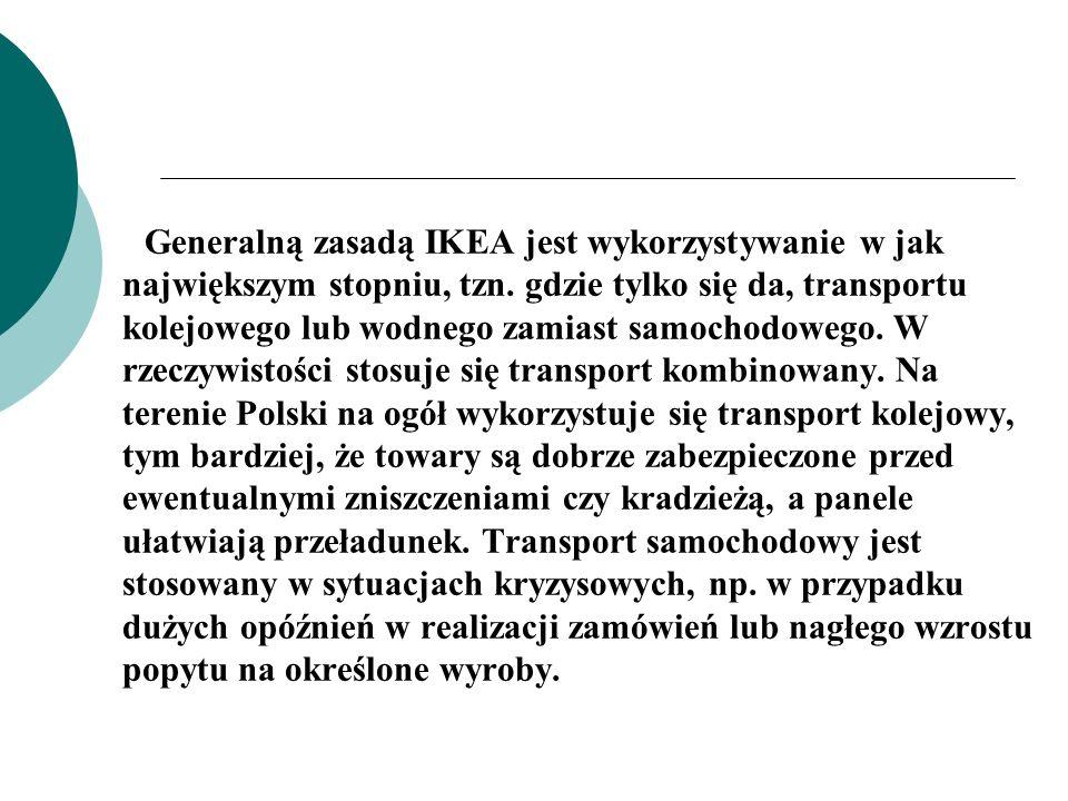 Generalną zasadą IKEA jest wykorzystywanie w jak największym stopniu, tzn. gdzie tylko się da, transportu kolejowego lub wodnego zamiast samochodowego