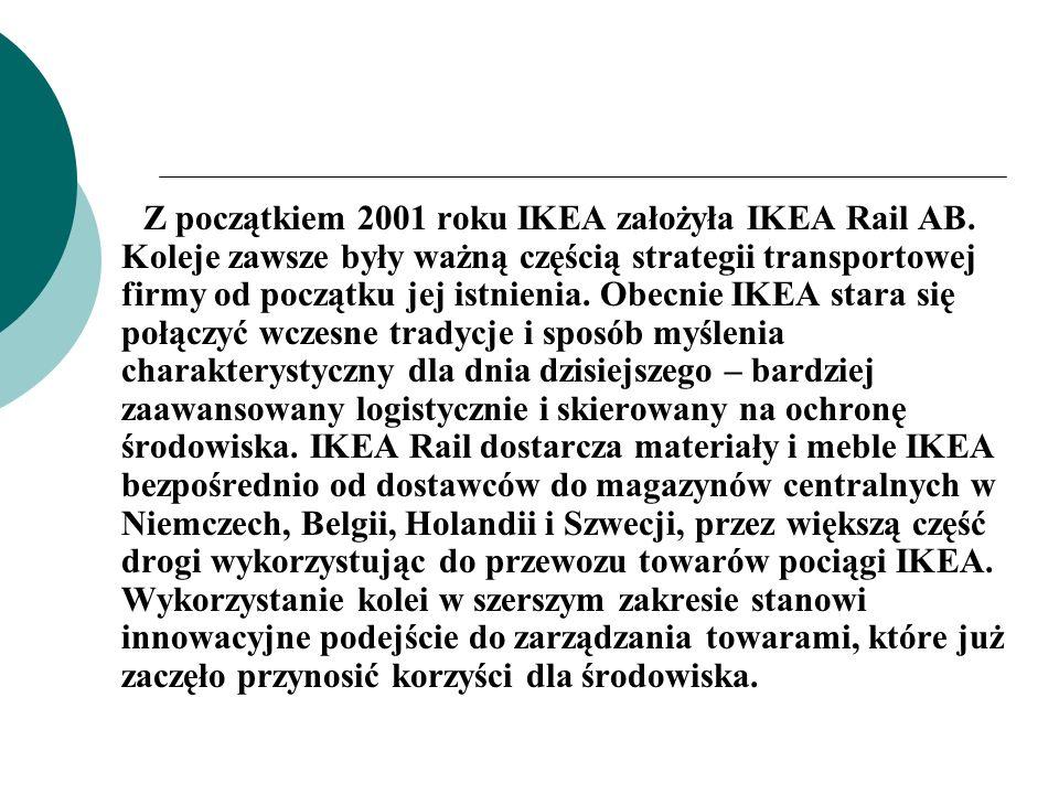 Z początkiem 2001 roku IKEA założyła IKEA Rail AB. Koleje zawsze były ważną częścią strategii transportowej firmy od początku jej istnienia. Obecnie I