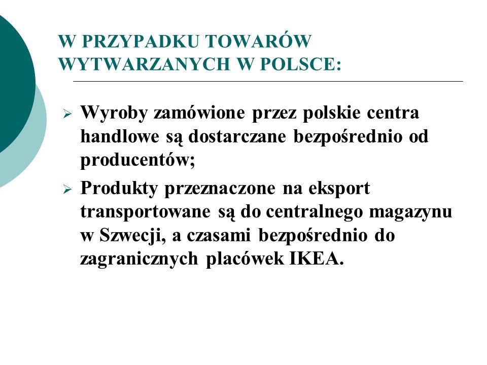 W PRZYPADKU TOWARÓW WYTWARZANYCH W POLSCE: Wyroby zamówione przez polskie centra handlowe są dostarczane bezpośrednio od producentów; Produkty przezna