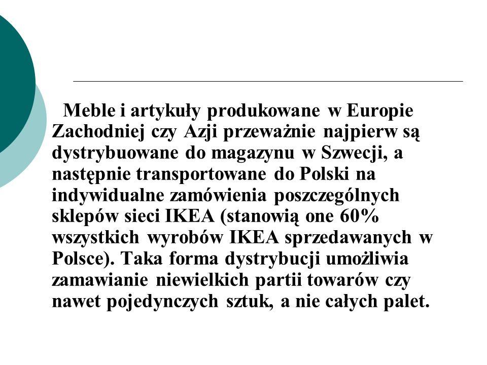 Meble i artykuły produkowane w Europie Zachodniej czy Azji przeważnie najpierw są dystrybuowane do magazynu w Szwecji, a następnie transportowane do P