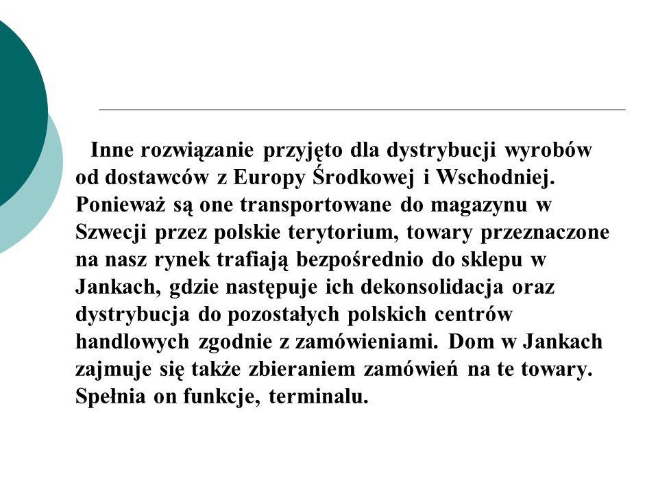 Inne rozwiązanie przyjęto dla dystrybucji wyrobów od dostawców z Europy Środkowej i Wschodniej. Ponieważ są one transportowane do magazynu w Szwecji p