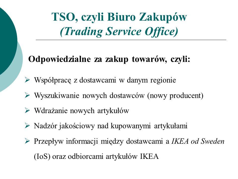 TSO, czyli Biuro Zakupów (Trading Service Office) Odpowiedzialne za zakup towarów, czyli: Współpracę z dostawcami w danym regionie Wyszukiwanie nowych