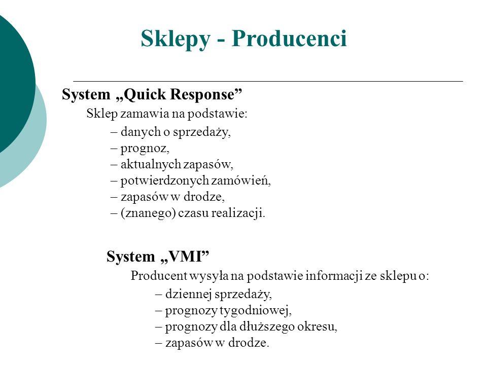 Sklepy - Producenci System Quick Response Sklep zamawia na podstawie: – danych o sprzedaży, – prognoz, – aktualnych zapasów, – potwierdzonych zamówień