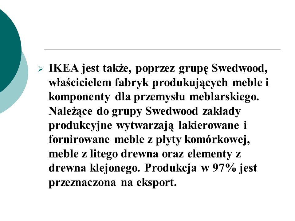IKEA jest także, poprzez grupę Swedwood, właścicielem fabryk produkujących meble i komponenty dla przemysłu meblarskiego. Należące do grupy Swedwood z