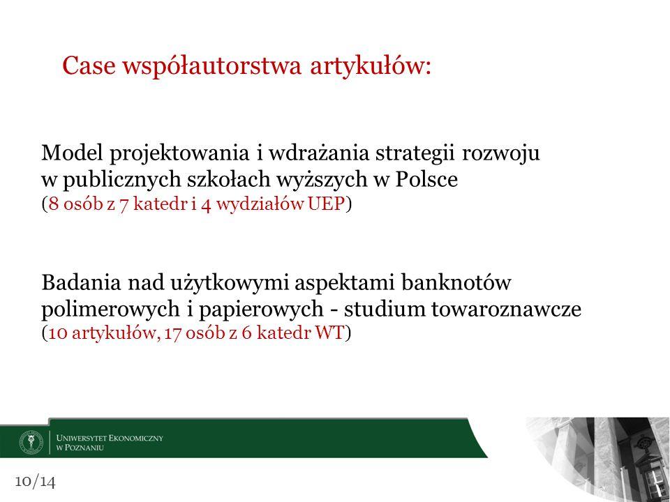 Case współautorstwa artykułów: Model projektowania i wdrażania strategii rozwoju w publicznych szkołach wyższych w Polsce (8 osób z 7 katedr i 4 wydzi