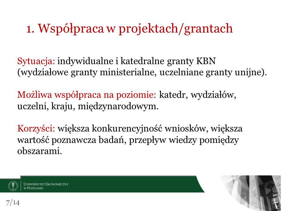 1. Współpraca w projektach/grantach Sytuacja: indywidualne i katedralne granty KBN (wydziałowe granty ministerialne, uczelniane granty unijne). Możliw