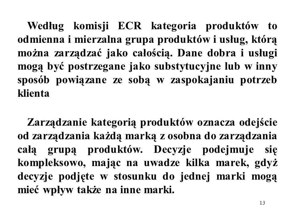 13 Według komisji ECR kategoria produktów to odmienna i mierzalna grupa produktów i usług, którą można zarządzać jako całością. Dane dobra i usługi mo