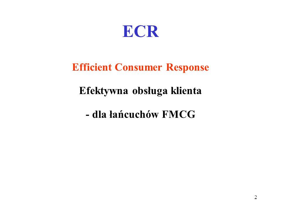 23 ECR przynosi następujące korzyści Zmniejszenie poziomu zapasów we wszystkich ogniwach łańcucha Skrócenie czasu przepływów Obniżenie kosztów działalności Wyeliminowanie transakcji papierowych i związanych z nimi uciążliwości i pomyłek Podniesienie poziomu obsługi lub utrzymanie dotychczasowego mniejszym kosztem Poprawę zarządzania towarami na półkach Poprawę świeżości produktów, lepsze wykorzystanie powierzchni sklepów, poprawę stopnia wykorzystania transportu
