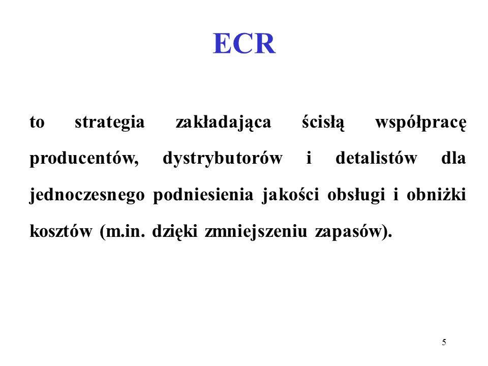 5 ECR to strategia zakładająca ścisłą współpracę producentów, dystrybutorów i detalistów dla jednoczesnego podniesienia jakości obsługi i obniżki kosz
