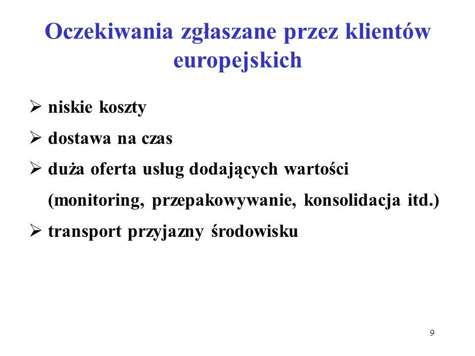 9 Oczekiwania zgłaszane przez klientów europejskich niskie koszty dostawa na czas duża oferta usług dodających wartości (monitoring, przepakowywanie,