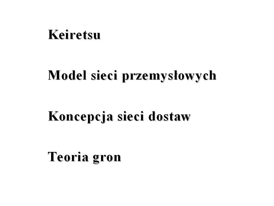 1) Konfiguracja