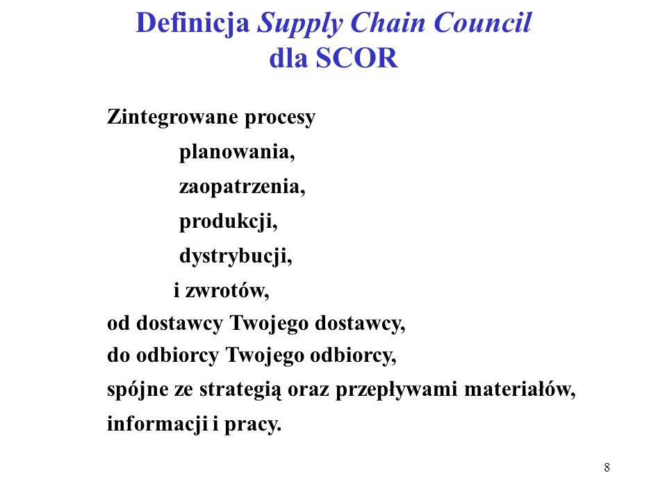 8 Definicja Supply Chain Council dla SCOR Zintegrowane procesy planowania, zaopatrzenia, produkcji, dystrybucji, i zwrotów, od dostawcy Twojego dostaw