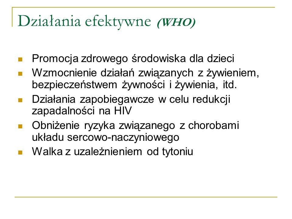 Jakie działania finansować.Musgrove, WHO Report 2000 Duże znaczenie.