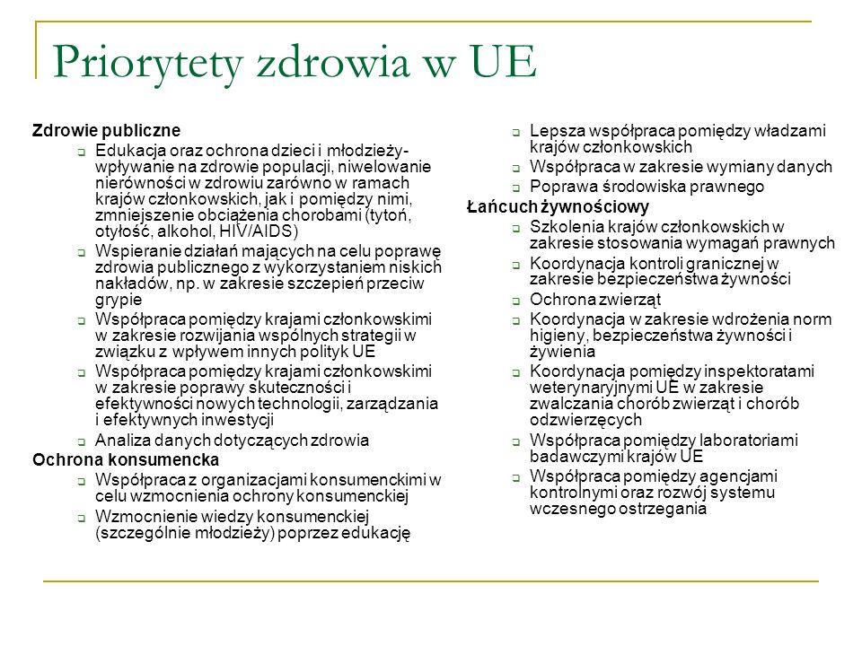 Priorytety zdrowotne Polski Narodowy Program Zdrowia 2006-2015 Umacnianie zdrowia i wyrównywania różnic terytorialnych i społecznych poprzez wpływ na styl życia a także wyrównywanie szans osób starszych i niepełnosprawnych Wczesne wykrywanie i leczenie najczęściej występujących chorób w odwracalnych ich stadiach ze szczególnym uwzględnieniem świadczeń podstawowej opieki zdrowotnej i pomocy doraźnej w stanach zagrożenia życia Ochrona zdrowia ludności przed najczęstszymi zagrożeniami