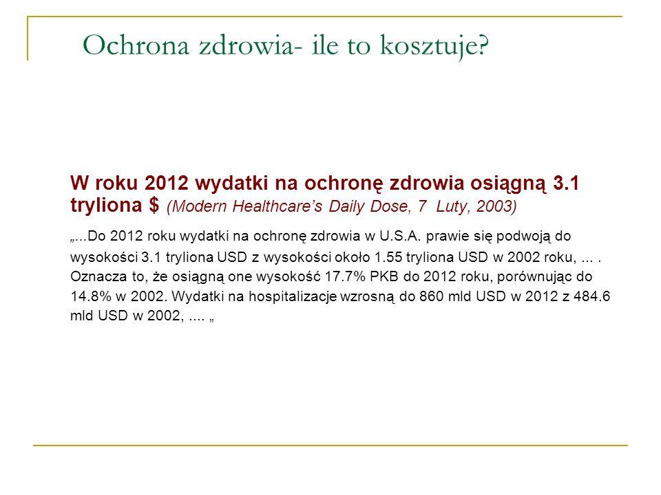 Ochrona zdrowia- ile to kosztuje? W roku 2012 wydatki na ochronę zdrowia osiągną 3.1 tryliona $ (Modern Healthcares Daily Dose, 7 Luty, 2003)...Do 201