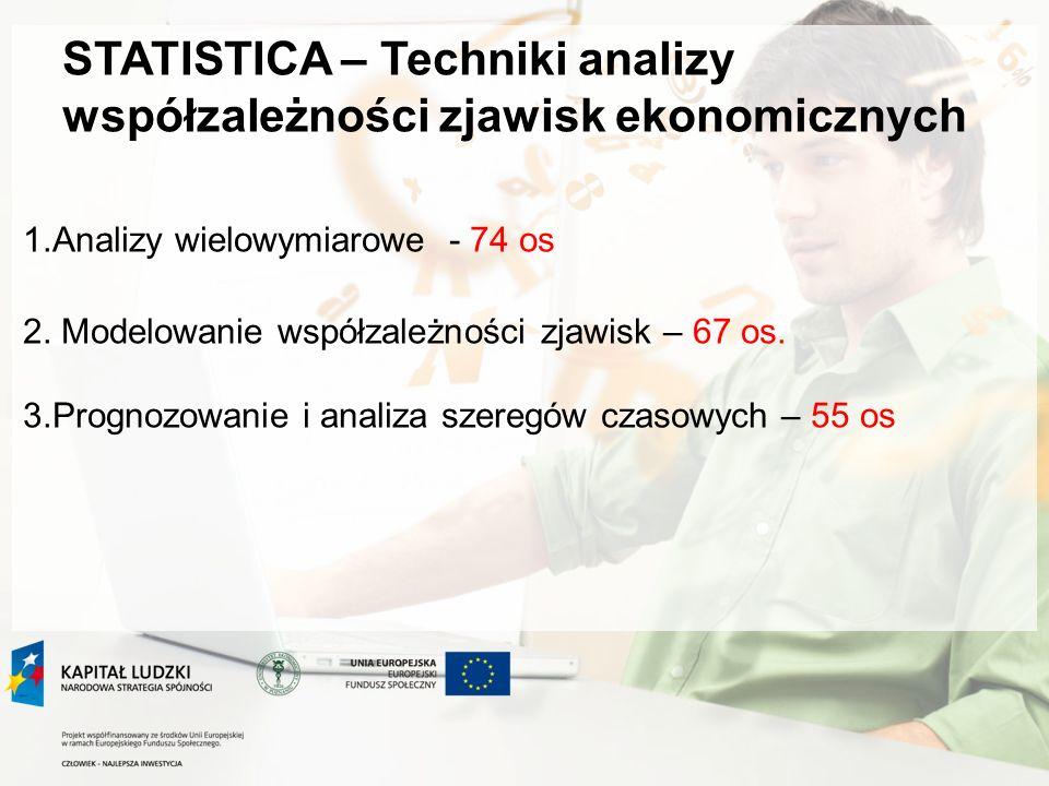 STATISTICA – Techniki analizy współzależności zjawisk ekonomicznych 1.Analizy wielowymiarowe - 74 os 2.