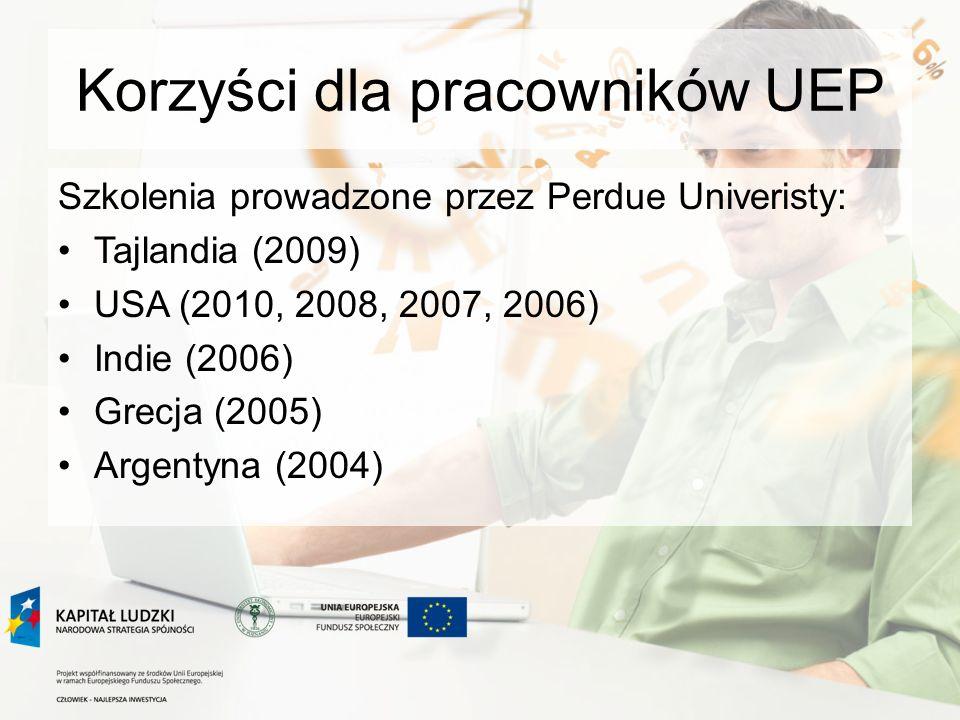 Korzyści dla pracowników UEP Szkolenia prowadzone przez Perdue Univeristy: Tajlandia (2009) USA (2010, 2008, 2007, 2006) Indie (2006) Grecja (2005) Argentyna (2004)