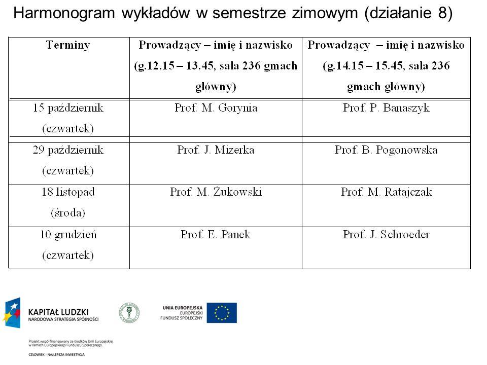 Harmonogram wykładów w semestrze zimowym (działanie 8)